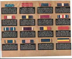 Army Unit Awards Chart Military Decorations And Awards Chart Collectors Weekly