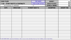 Cash Flow Sheets Boilerplate Producer Unit