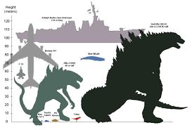 Godzilla Size Chart Godzilla Size Chart Godzilla Know Your Meme