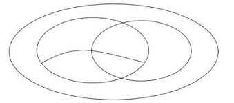 Venn Diagram Of Quadrilaterals Quadrilaterals Karnataka Open Educational Resources