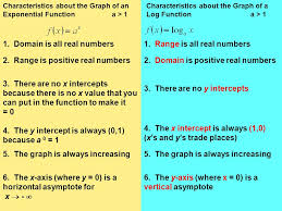 characteristics about the graph of an exponential function a 1 1