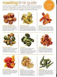Handy Chart For Roasting Vegetables Keep It Vegan Ignore