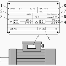 Hp To Kw Motor Chart What Details A Motor Nameplate Shows And How To Use Them