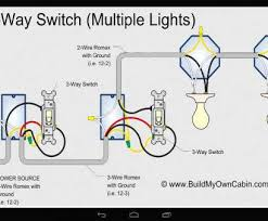 8 best gfci wiring diagram out ground solutions quake relief 3 way switch wiring diagram 2 switches 3 switch diagram wiring 1 light 2 · gfci wiring diagram out ground