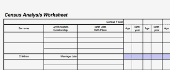 Got Relationship Chart Census Analysis Worksheet Genealogy Forms Family