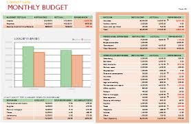 excel business budget template monthly business budget template ukran poomar co