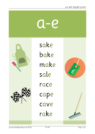Remember that you're not teaching the phonics pattern with these pages; Ks1 Phonics Teachit Primary