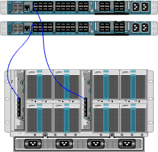 cisco bladesmadesimple com mirror site one of the ldquobottom linerdquo conclusions from this report states ldquothroughput degradation on the cisco ucs cased by bandwidth contention is a cause of concern