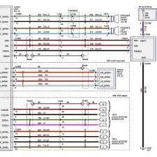 golf 4 gti wiring diagram refrence golf 4 radio wiring diagram wire stereo wiring diagram 1989 bmw 325i golf 4 gti wiring diagram refrence golf 4 radio wiring diagram wire center \u2022