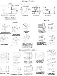 typical frame sizes recommended standard steel door frame details standard frame sizes uk cm normal frame