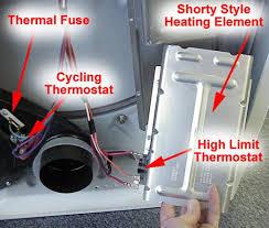 roper dryer heating element wiring diagram wiring diagram libraries wiring roper diagram dryer rgd4100sqo simple wiring schema