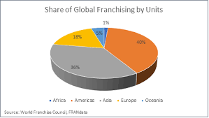 Example Of Franchise Japan Is Now A Hot Bed For U S Franchise Activity Frandata