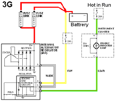 mustang 3g alternator wiring diagram mustang image 3g alternator upgrade how to on mustang 3g alternator wiring diagram