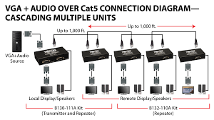 cat 5 wiring for home audio cat wiring diagrams online cat5 audio wiring diagram cat5 auto wiring diagram schematic