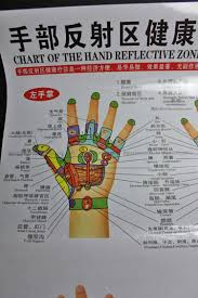 Hand Reflection Chart Usd 7 55 Hand Reflection Area Wall Chart Health Therapy