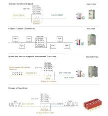 devicenet wiring related keywords suggestions devicenet wiring devicenet wiring diagram programmable logic controller