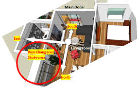 study area wen chang area