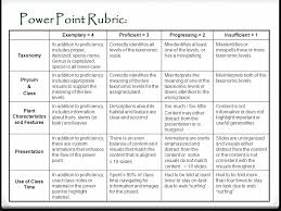 Plant Power Point Project Power Point Rubric Exemplary