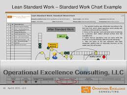 Standard Work Chart Example Lean Standard Or Standardized Work Training Module
