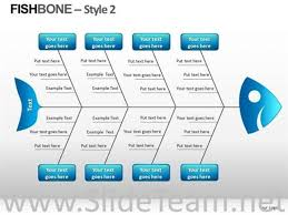 fishbone diagram for root cause finding powerpoint diagramfishbone diagram for root cause finding  related powerpoint templates