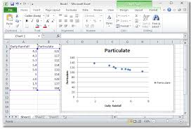 Convert Excel Chart To High Resolution Tiff How To Convert Excel Charts To Specified Tiff Images