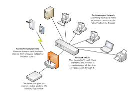 network security   computer security   paramus  nj   darron    basic network diagram