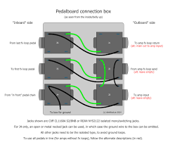 building a connection box for the pedalboard stinkfoot se