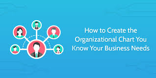 Simple Org Chart Builder How To Create The Organizational Chart You Know Your