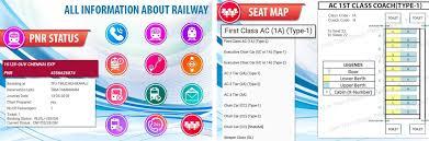 Live Train Chart Live Train Status Pnr Status And Train Tickets Apk Download