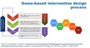 Evaluation Design And Methodology Game Based Intervention Design Meets Design Thinking