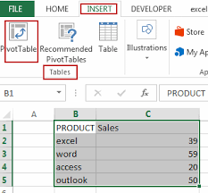 Add Grand Total To Pivot Chart Adding Grand Total Or Average To Pivot Chart In Excel Free