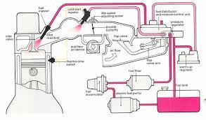 Как работает система впрыска топлива Механическая система впрыска топлива lucas