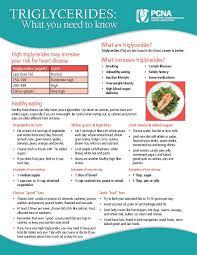 Low Blood Pressure Funny Low Cholesterol Diet Lower