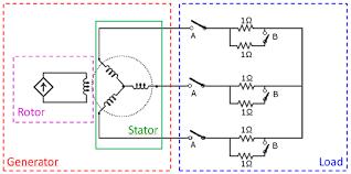 generator wiring diagrams wiring diagram list wiring diagram for electric generator wiring diagrams favorites cat generator wiring diagrams electric generator wiring diagram