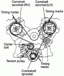 Timing belt replacement and timing marks   Fixya together with Diagram Of Mitsubishi Eclipse Suspension   Wiring Diagram And Fuse together with Lincoln Transmission Diagrams   Lincoln Wirning Diagrams additionally  besides Mitsubishi Eclipse Belt Diagram   Wiring Diagram And Fuse Box besides Ford 4 0 V6 Engine Diagram  Engine  Automotive Wiring Diagram besides Kia Sorento 2003 Engine Diagram  Engine  Automotive Wiring Diagram moreover  together with Ford Ranger Questions   Where Are The Timing Marks   Cargurus also Lovely Daewoo Matiz Wiring Diagram Images   Electrical Circuit together with . on mitsubishi eclipse timing marks diagram2 0