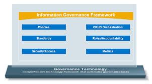 What Is Information Governance Enterprise Information Management