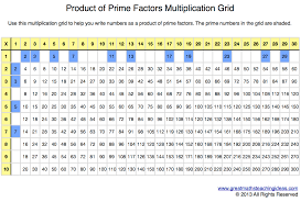 Product Of Prime Factors Multiplication Grid Great Maths