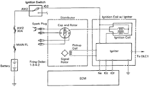 wiring diagrams toyota pickup ignition system circuit diagrams