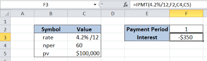 Excel Formula Calculate Interest For Given Period