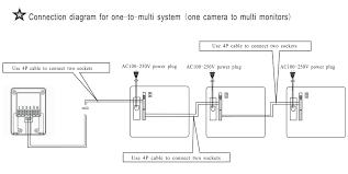 intercom doorbell wiring diagram intercom image ring doorbell wiring diagram ring image wiring diagram on intercom doorbell wiring diagram