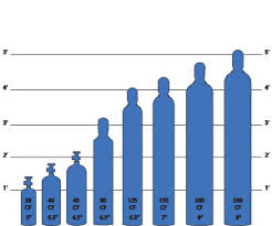 Airgas Cylinder Size Chart 78 Judicious Nitrogen Cylinder Size Chart