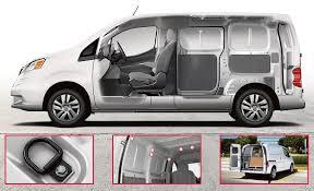 2018 nissan cargo van. modren 2018 nv200 compact cargo features inside 2018 nissan cargo van v