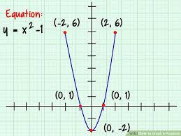 image titled graph a parabola step 11