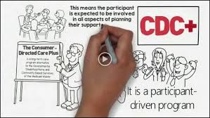 Consumer Directed Care Plus Apd Agency For Persons With