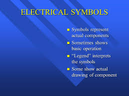 a wiring diagram of a circuit shows a image wiring wiring diagrams types of wiring diagrams n wiring diagram entire on a wiring diagram of a