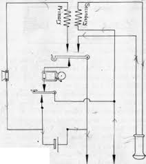 telephone circuits and wiring ii lines with magneto generator crank telephone wiring diagrams telephone circuits and wiring ii lines with magnet 241 Crank Telephone Wiring Diagram