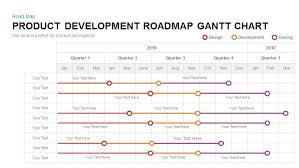 Development Roadmap Template Product Roadmap Gantt Chart Powerpoint Template And Keynote