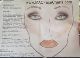 James Face Chart Face Chart Lauraashleymakeupblog