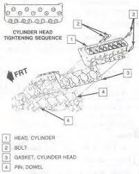 similiar big block chevy engine chart keywords chevy 454 engine belt diagram on 454 big block chevy engine diagram