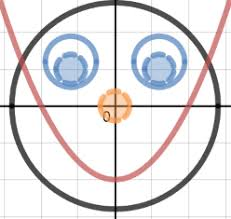Graph Plotter